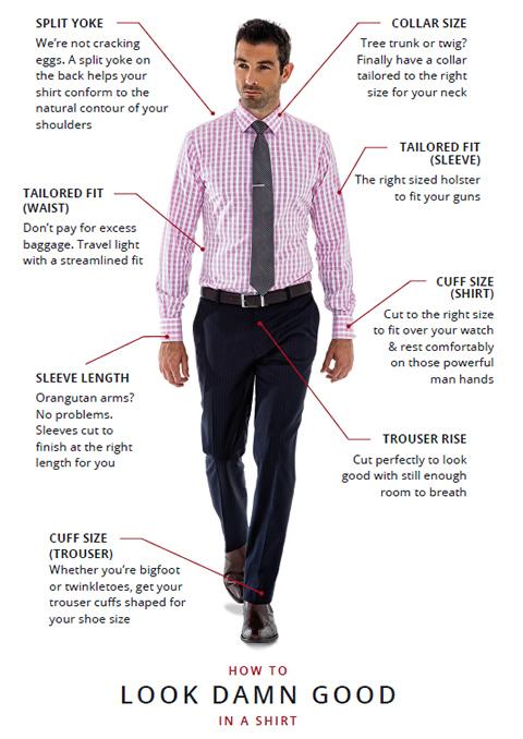 e2cc67f55 Do You Know How Your Suit Should Fit?
