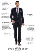 how-a-mens-suit-should-fit