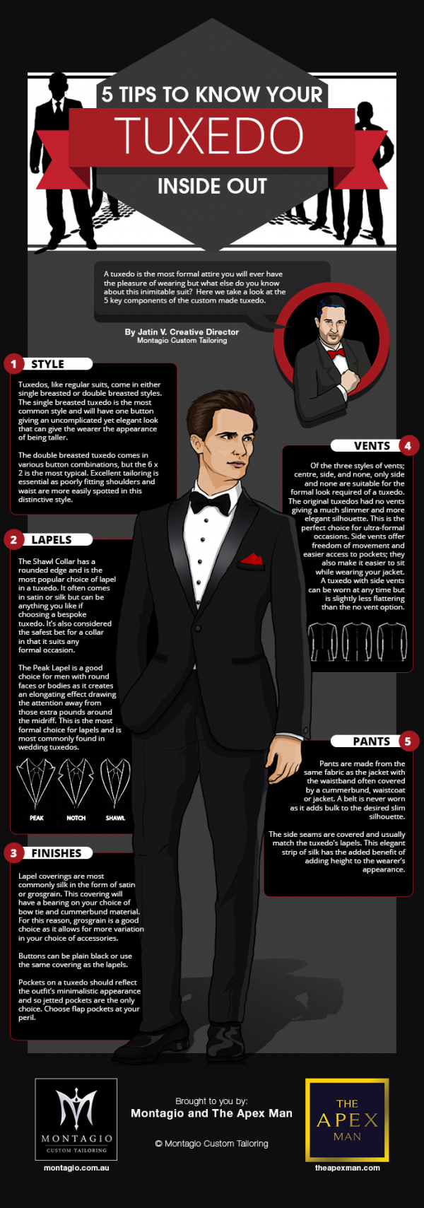 5_Tips_to_Know_Your_Tuxedo_Inside_Out