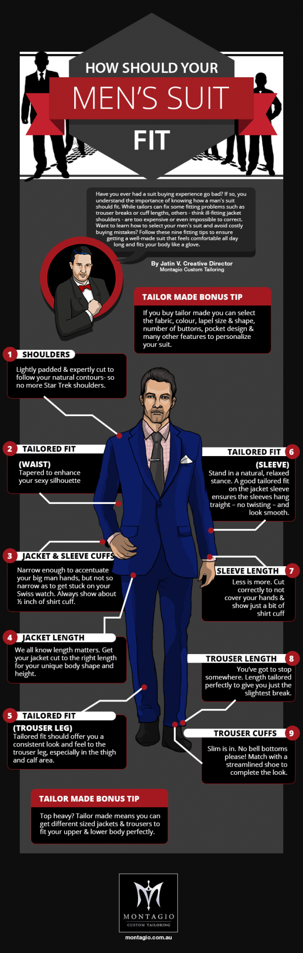 How_Should_Your_Mens_Suit_Fit